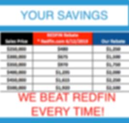redfin rebate Frisco, redfin refund Frisco, redfin discount Frisco