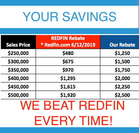 redfin rebate dallas, redfin refund dallas, redfin discount dallas