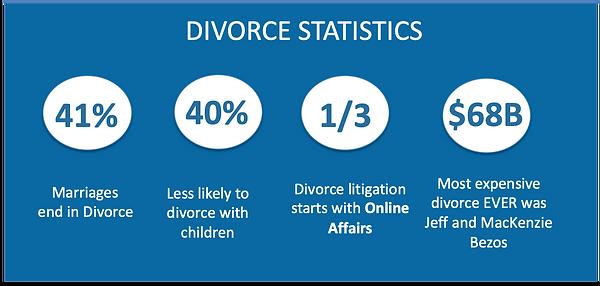 dallas divorce specialist expert real es