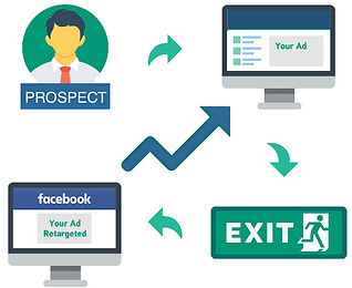 fb retargeting realtor digital marketing