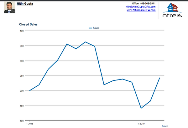 bedford top listing agent realtor
