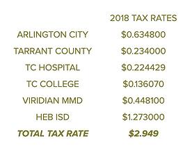 viridian property tax rate arlington.png