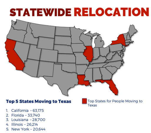 moving from california to Dallas Texas realtor real estate agent specialist expert broker, relocating from california to texas