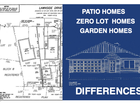 Garden Home, Patio Home, Zero-lot Home? Everything You Need To know About various types of homes for