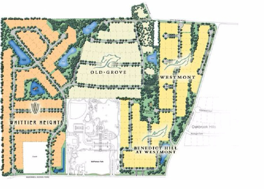 Colleyville new home construction new builder home realtor expert real estate agent buy new home Colleyville relocation expert
