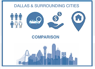 Facts and Statistics About the Dallas Ar