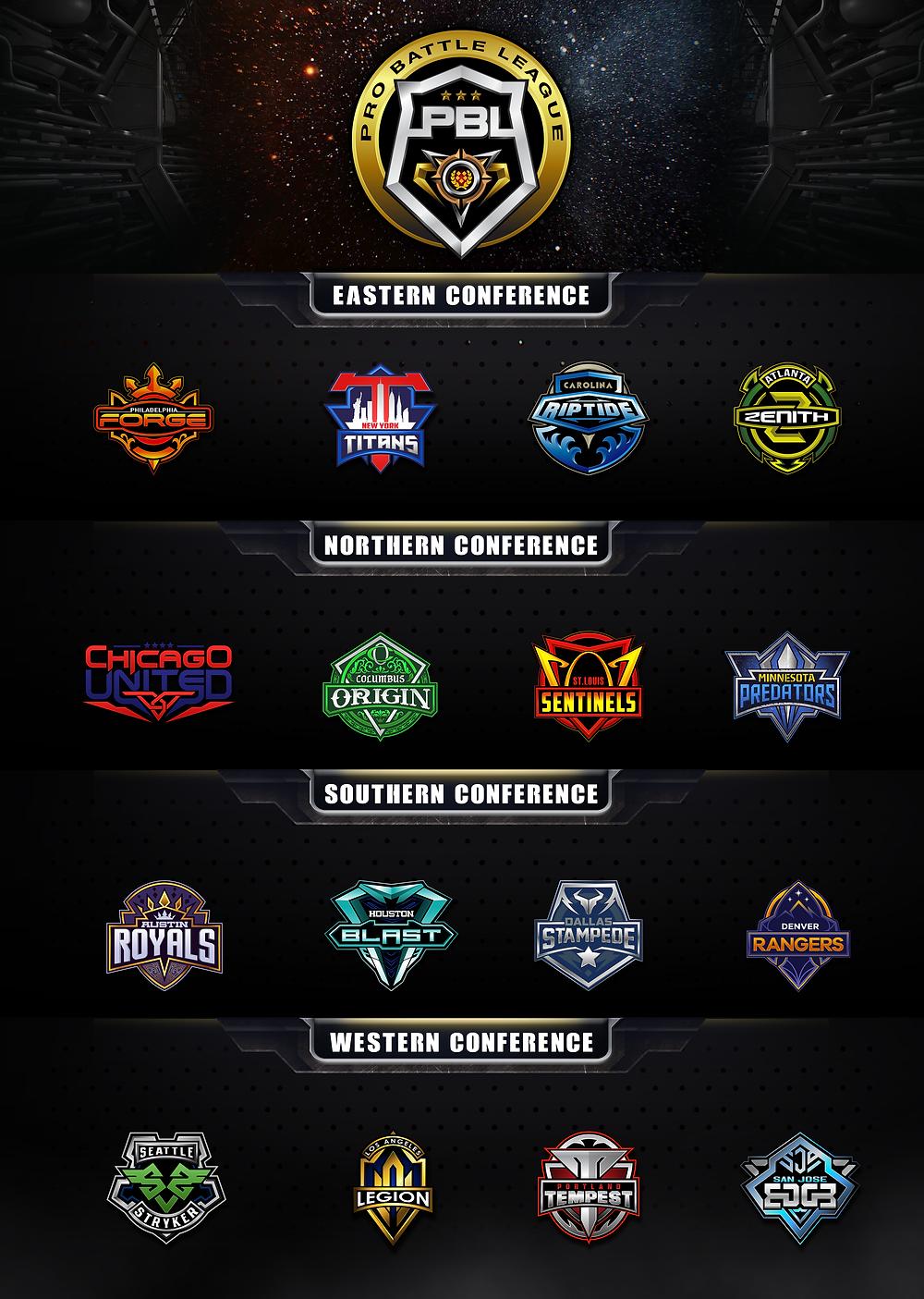 PBL Teams