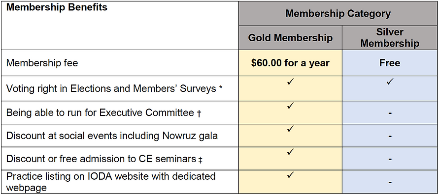 IODA membership benefits.png
