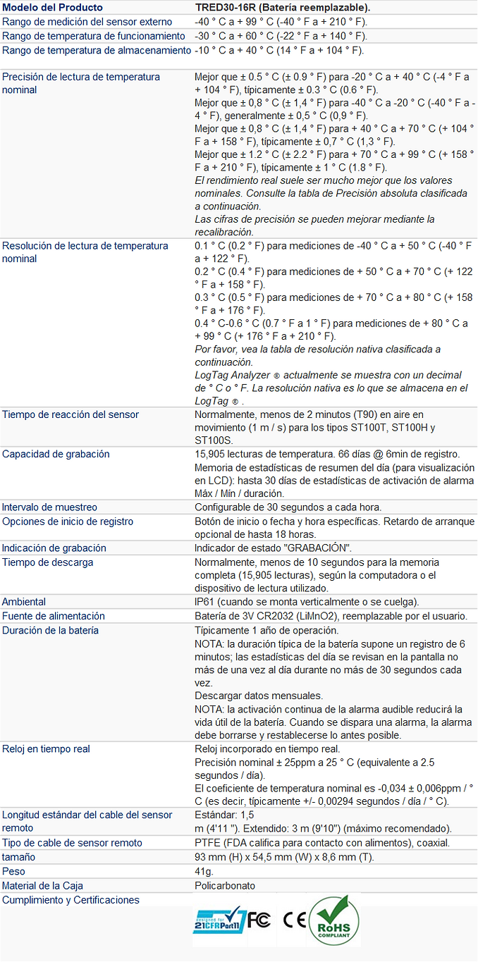 descripcion TRED30-16R.png