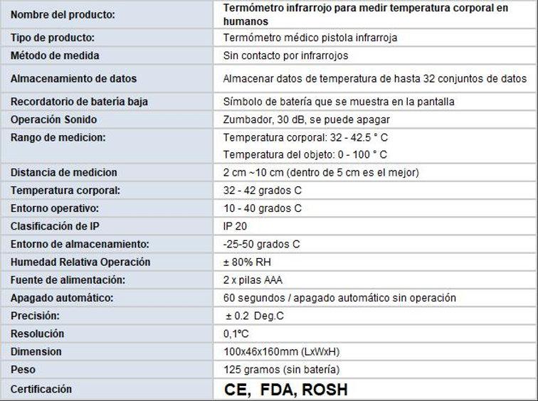TABLA ESPEC TERMO INFRA.jpg