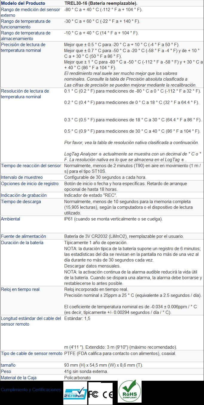descripcion trel30-16.png
