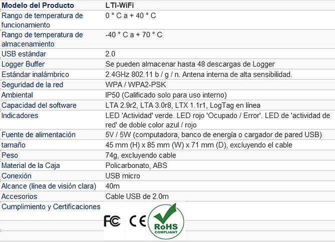 descripcion Interface WIFI.png