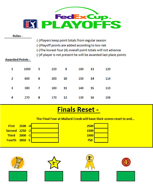 fedex playoffs rules logo.png