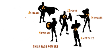 Positive Intelligence - The 5 Sage powers