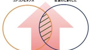 【動画】Withコロナ時代 事業開始3つのポイント