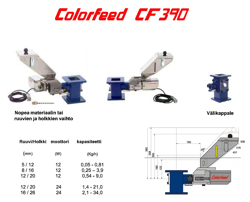 Colorfeed_CF390.png