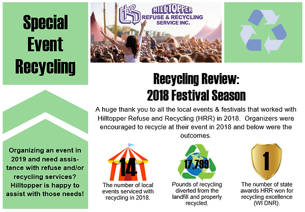 Hilltopper Refuse & Recycling Service, Inc /Community is