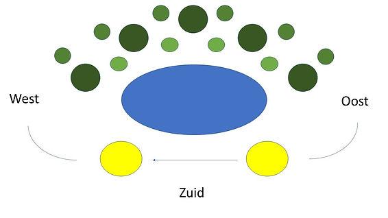 2.6. zonnecirkel nederland.jpg