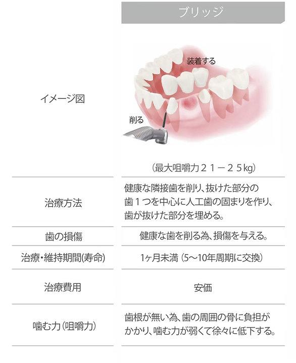 hikaku02.jpg