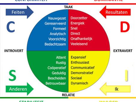Wanbetalers uitgelegd in het 4-kleuren DISC-model
