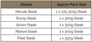 Range_Steaks_2020.jpg