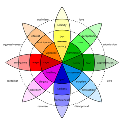 theory:color psychology