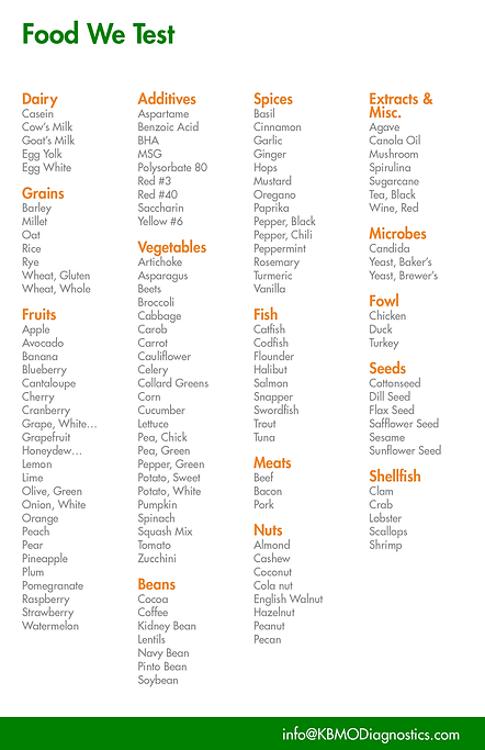 food-we-test.png