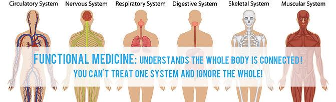 Functional-Medicine.jpg