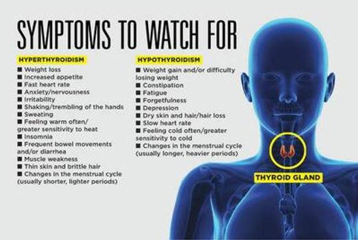thyroid symptoms.jpg