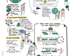 Facilitation graphique : Évaluer l'impact social de son action culturelle