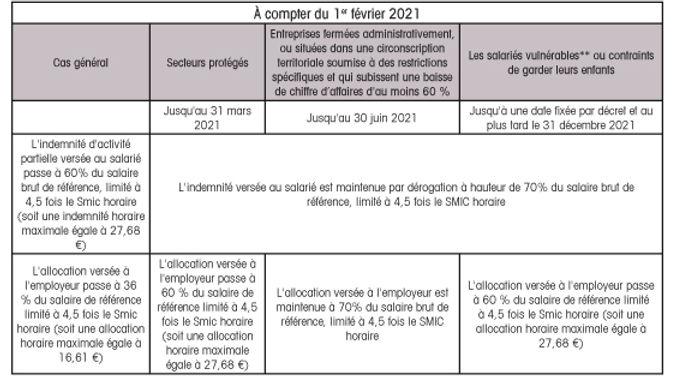 Tableau Lettre de l'admin (2).jpg