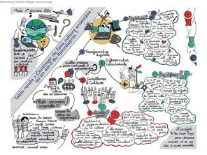 """Facilitation graphique : Continuer de faire ensemble : qu'en est-il du #jourdapres ?"""""""