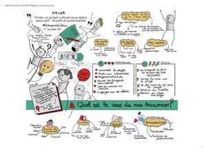 Facilitation graphique : Porter un projet culturel sous statut associatif : écueils et potentialités