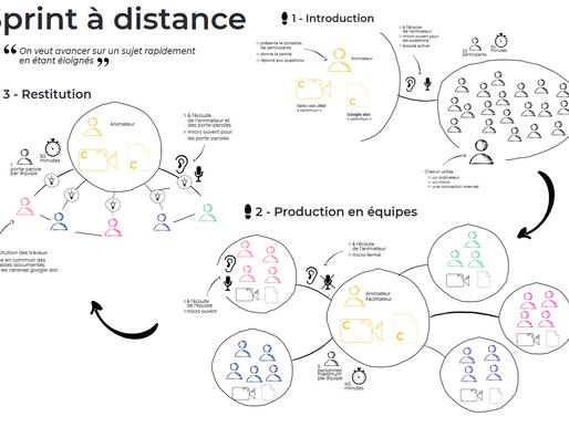 Design thinking à distance