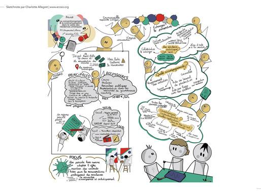 Facilitation graphique : conventionnement & contractualisation pour des résidences artistiques