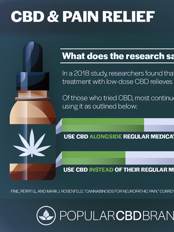 CBD-and-Pain-Relief__Study-1024x927_edit