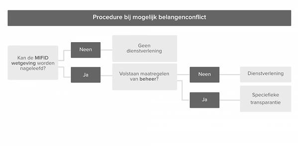 assurmifid_gedragsregels-768x377.png