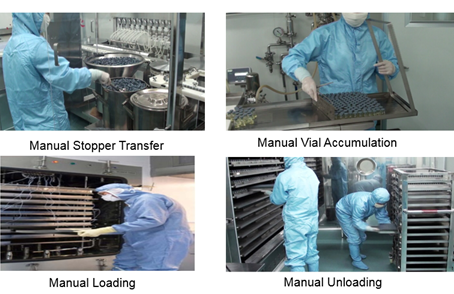 Application and Development of Auto Loading Systems in Freeze Dryers