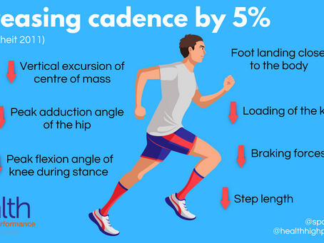 The many effects of increasing cadence