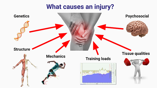 What causes a running injury.png