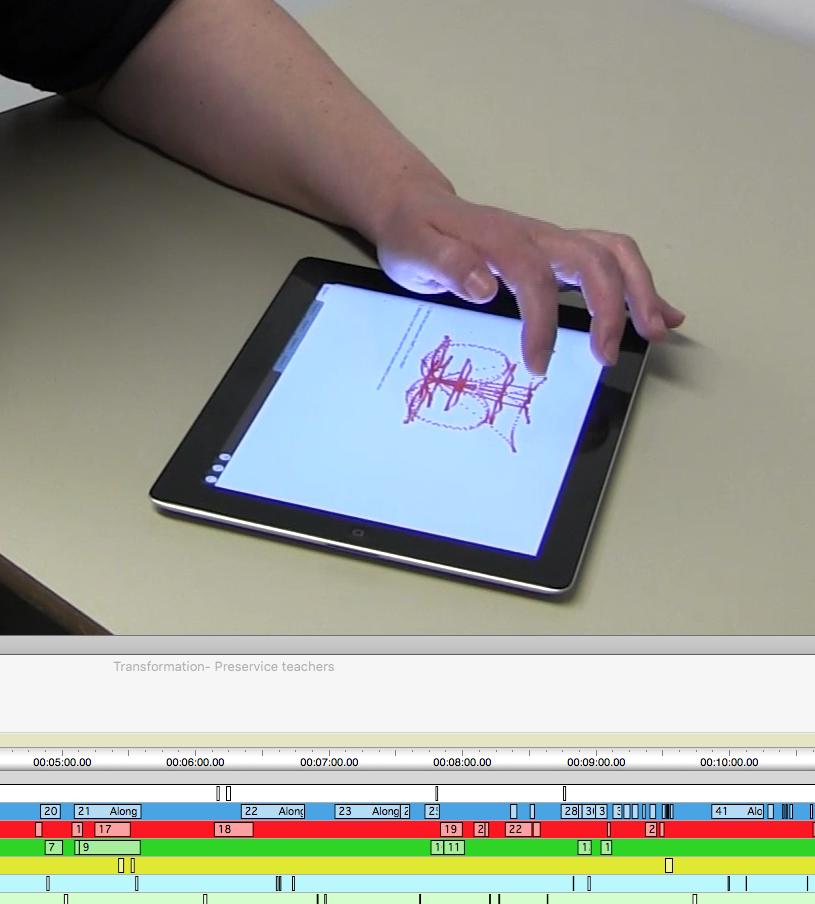 A Video-Analysing Methodology