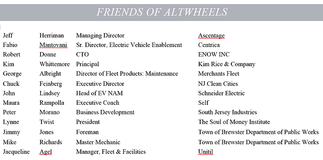 FriendsOfAltWheels2020.png