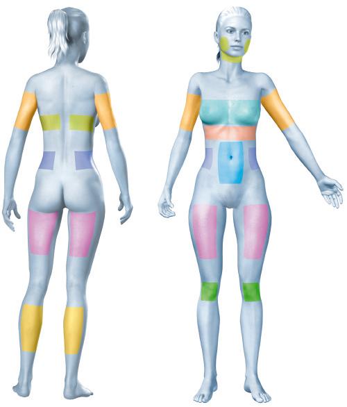 Kropsscanning (fysiologisk fedtmåling)