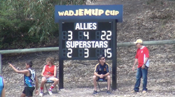 Wadjemup Cup CleverScore