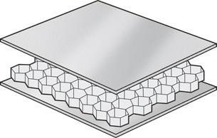Composite Honeycomb Aluminium CleverScore
