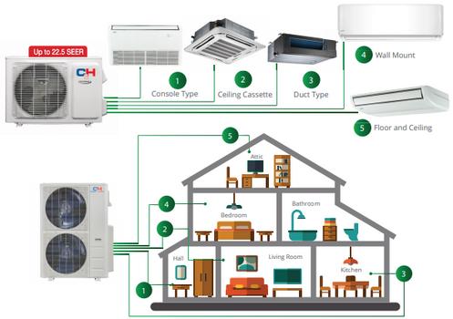 cooper & hunter 18000 multi sophia split air source outside unit heat pump