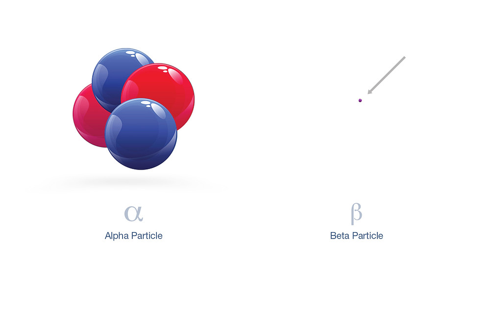 3- Comparison: Effect of Alpha Particle on Cell vs. Beta Particle