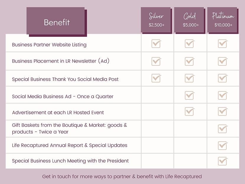 Business Partner Packages JUL 2021.png