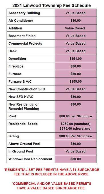 Linwood Township Fee Schedule.JPG