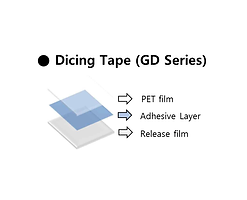 Dicing Tape (GD Series) .png